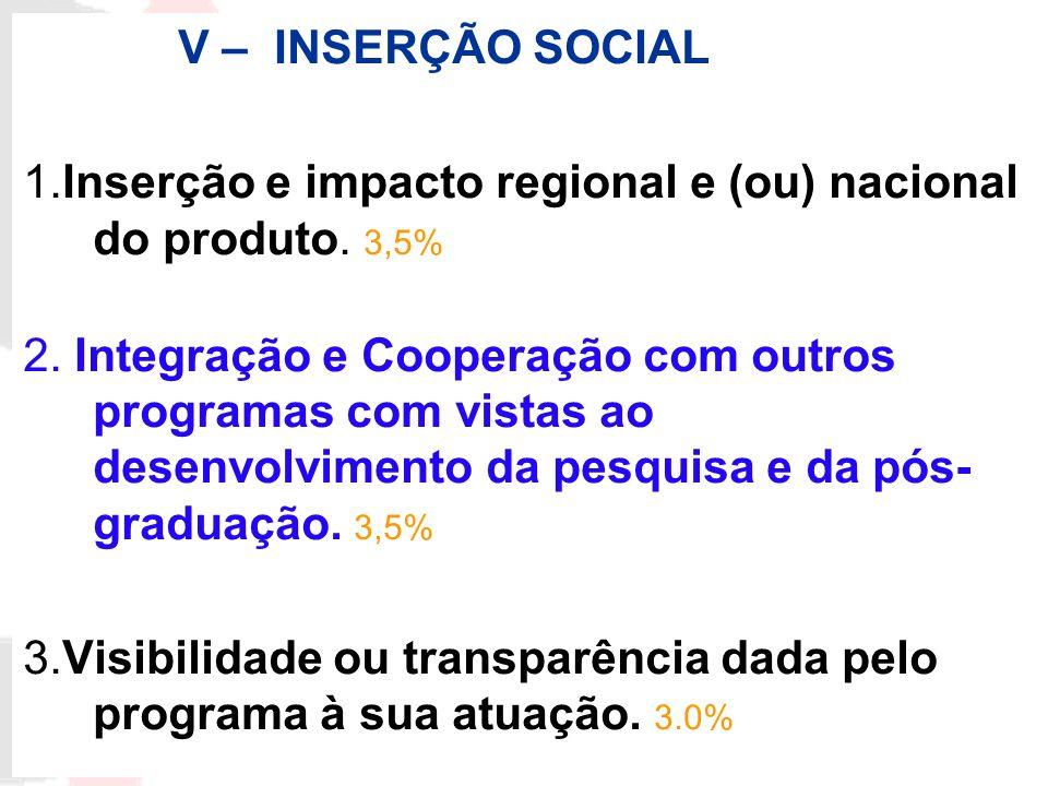 V – INSERÇÃO SOCIAL 1.Inserção e impacto regional e (ou) nacional do produto. 3,5% 2. Integração e Cooperação com outros programas com vistas ao desen