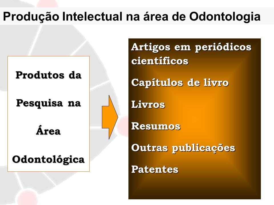 Produtos da Pesquisa na Área Odontológica Artigos em periódicos científicos Capítulos de livro LivrosResumos Outras publicações Patentes Produção Inte