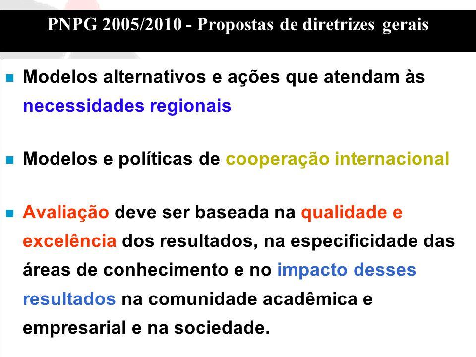 PNPG 2005/2010 - Propostas de diretrizes gerais n Modelos alternativos e ações que atendam às necessidades regionais n Modelos e políticas de cooperaç