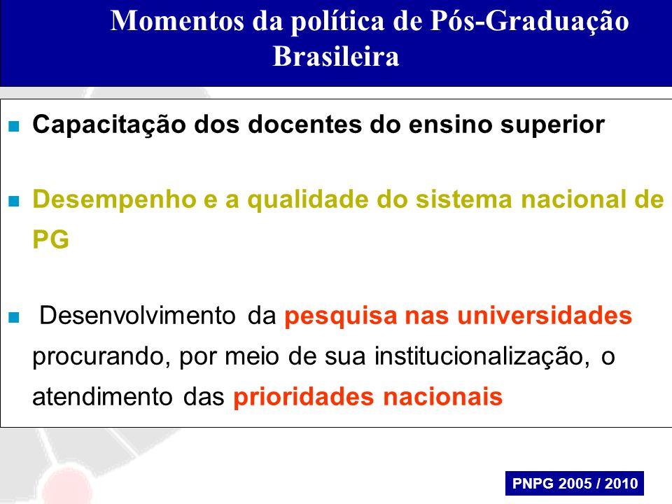 Momentos da política de Pós-Graduação Brasileira n Capacitação dos docentes do ensino superior n Desempenho e a qualidade do sistema nacional de PG n