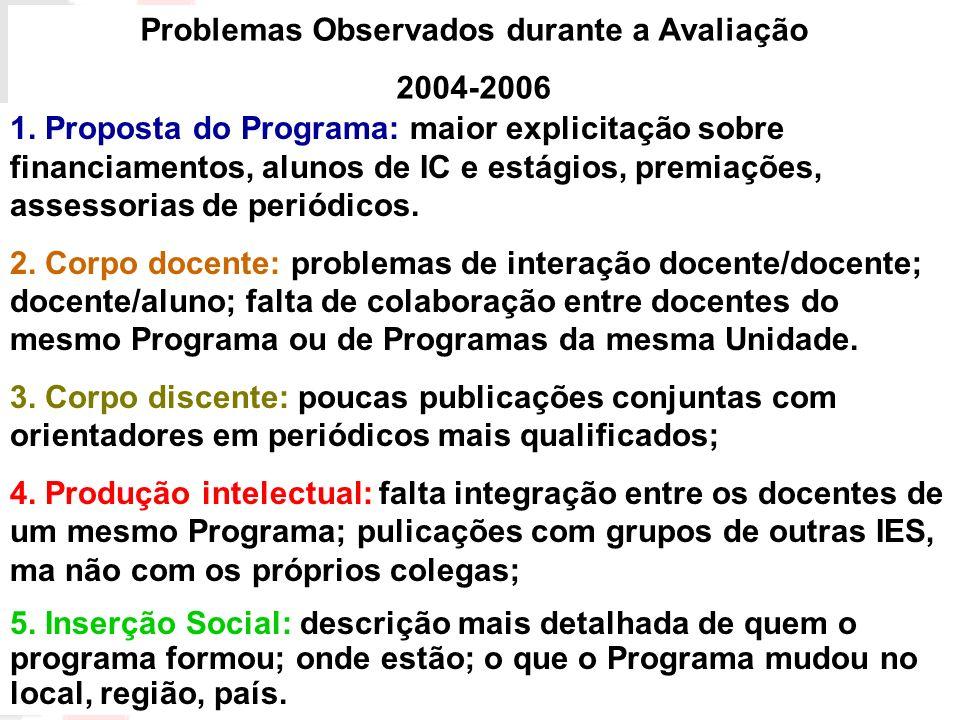 Problemas Observados durante a Avaliação 2004-2006 1. Proposta do Programa: maior explicitação sobre financiamentos, alunos de IC e estágios, premiaçõ