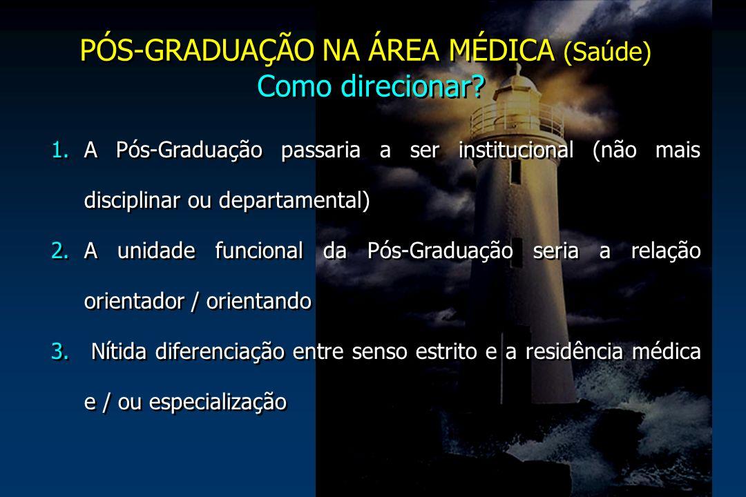 PÓS-GRADUAÇÃO NA ÁREA MÉDICA (Saúde) Como direcionar? PÓS-GRADUAÇÃO NA ÁREA MÉDICA (Saúde) Como direcionar? 1.A Pós-Graduação passaria a ser instituci