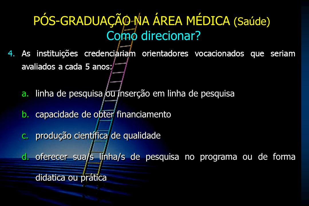 PÓS-GRADUAÇÃO NA ÁREA MÉDICA (Saúde) Como direcionar? PÓS-GRADUAÇÃO NA ÁREA MÉDICA (Saúde) Como direcionar? 4.As instituições credenciariam orientador