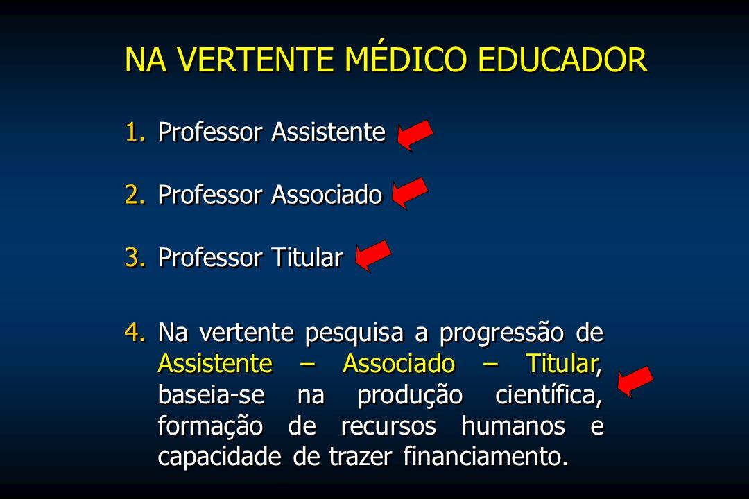 NA VERTENTE MÉDICO EDUCADOR 1.Professor Assistente 2.Professor Associado 3.Professor Titular 4.Na vertente pesquisa a progressão de Assistente – Assoc
