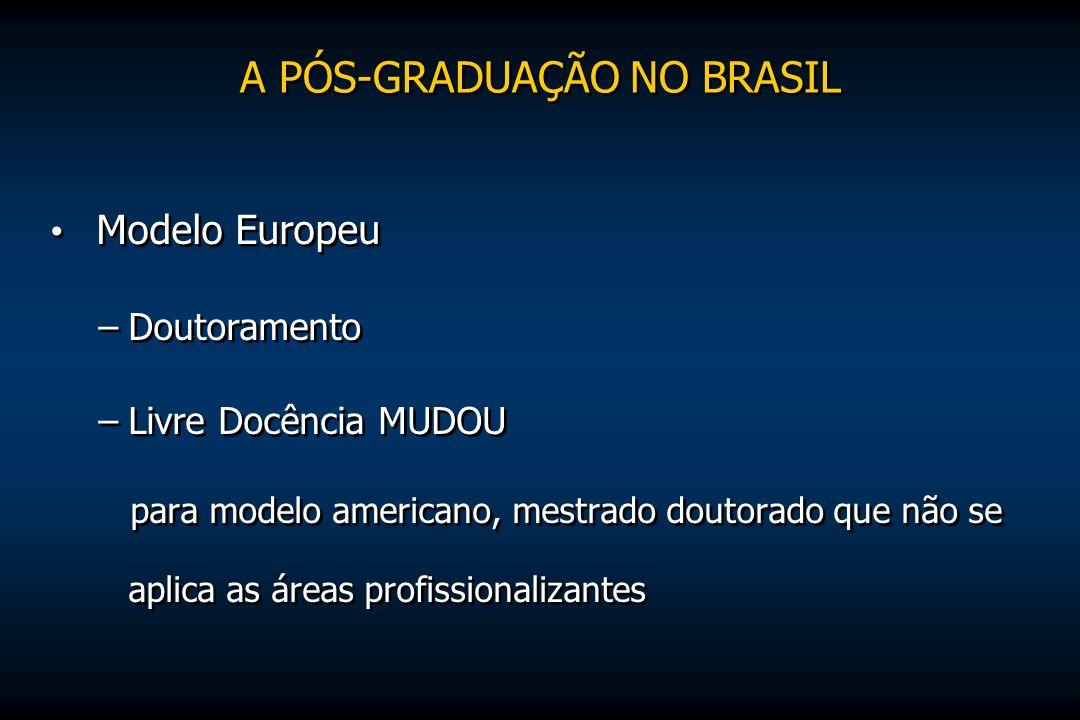 A PÓS-GRADUAÇÃO NO BRASIL Modelo Europeu –Doutoramento –Livre Docência MUDOU para modelo americano, mestrado doutorado que não se aplica as áreas prof