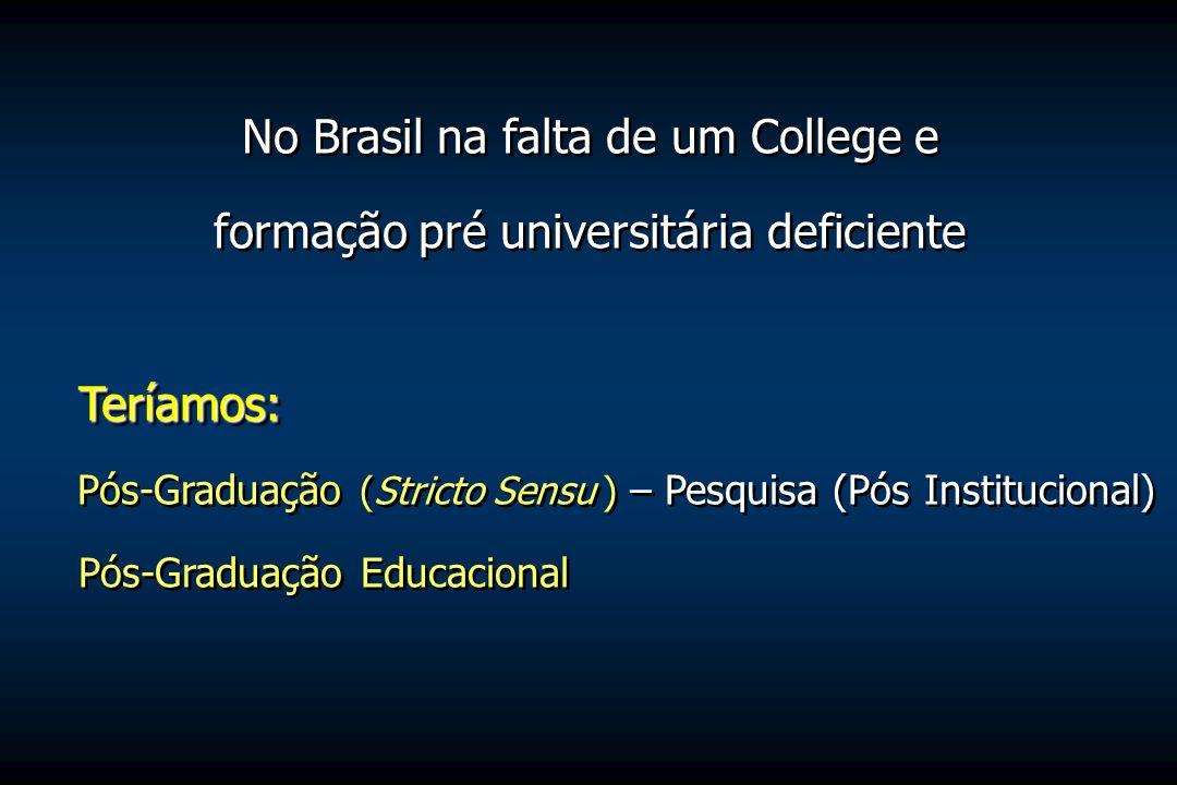 No Brasil na falta de um College e formação pré universitária deficiente Teríamos: Pós-Graduação (Stricto Sensu ) – Pesquisa (Pós Institucional) Pós-G