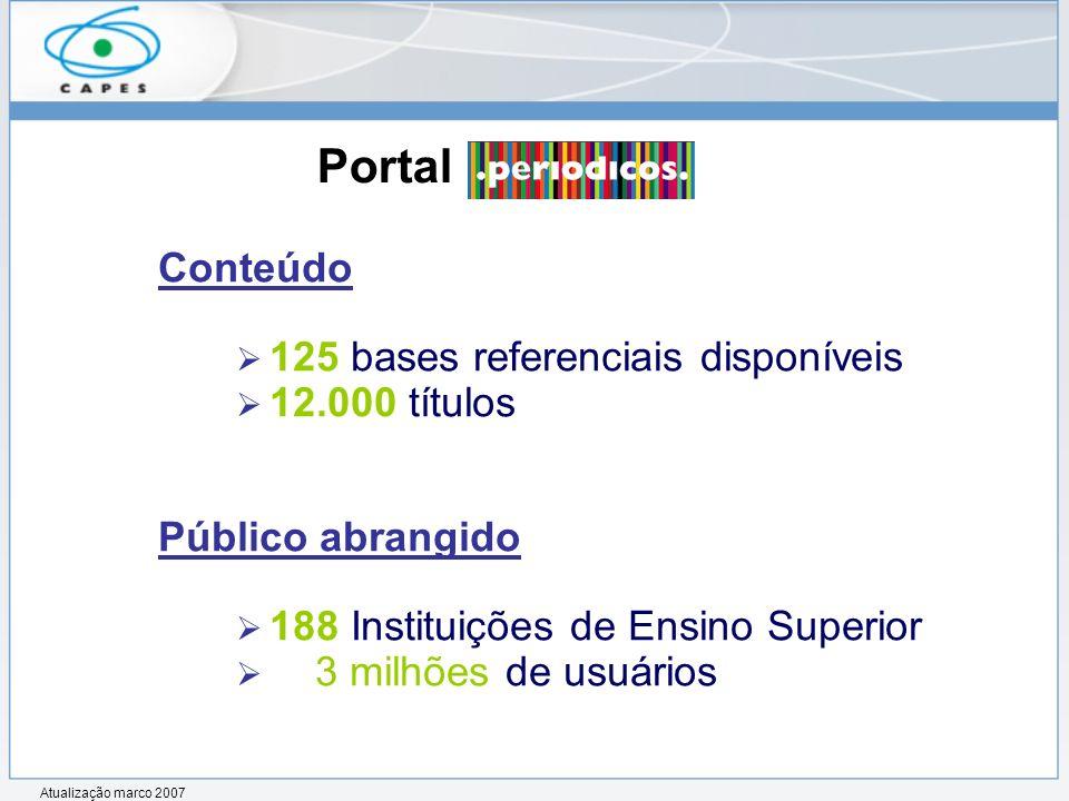 Portal Conteúdo 125 bases referenciais disponíveis 12.000 títulos Público abrangido 188 Instituições de Ensino Superior 3 milhões de usuários Atualiza