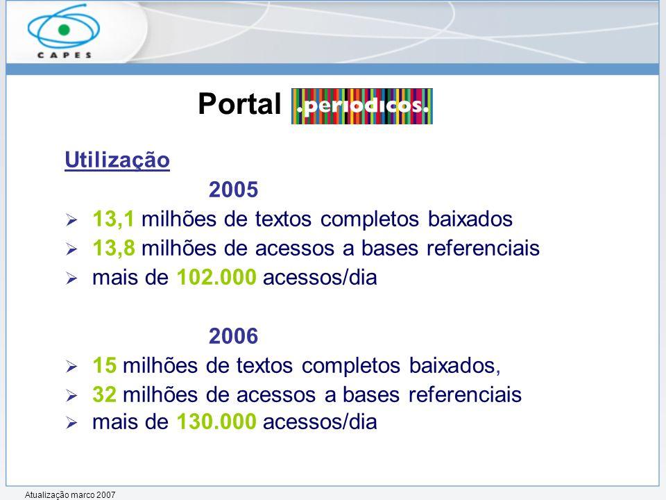 Utilização 2005 13,1 milhões de textos completos baixados 13,8 milhões de acessos a bases referenciais mais de 102.000 acessos/dia 2006 15 milhões de