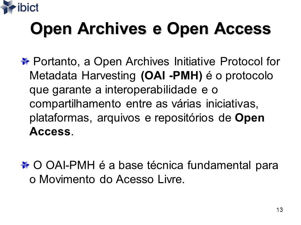 13 OpenArchives e Open Access Open Archives e Open Access Portanto, a Open Archives Initiative Protocol for Metadata Harvesting (OAI -PMH) é o protoco