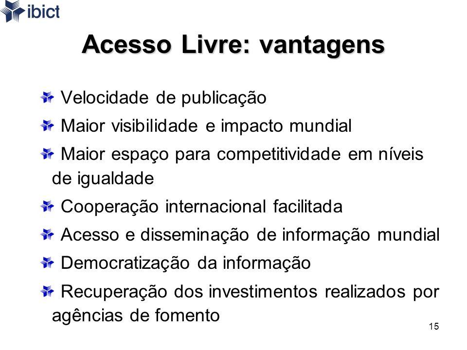 15 Acesso Livre: vantagens Velocidade de publicação Maior visibilidade e impacto mundial Maior espaço para competitividade em níveis de igualdade Coop