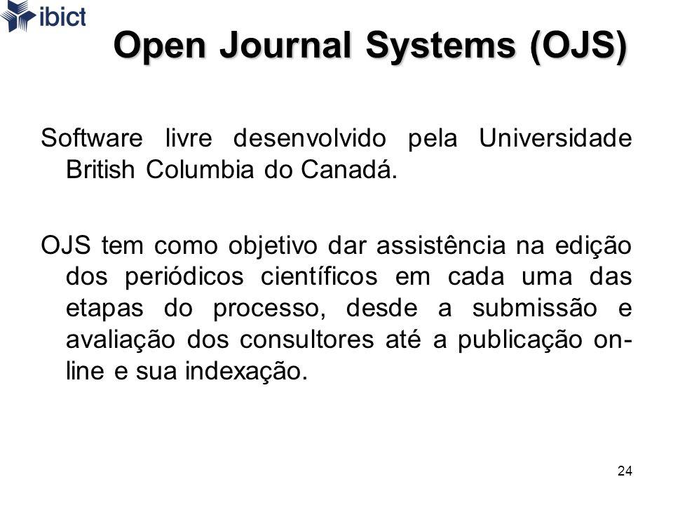 24 OpenJournal Systems (OJS) Open Journal Systems (OJS) Software livre desenvolvido pela Universidade British Columbia do Canadá. OJS tem como objetiv