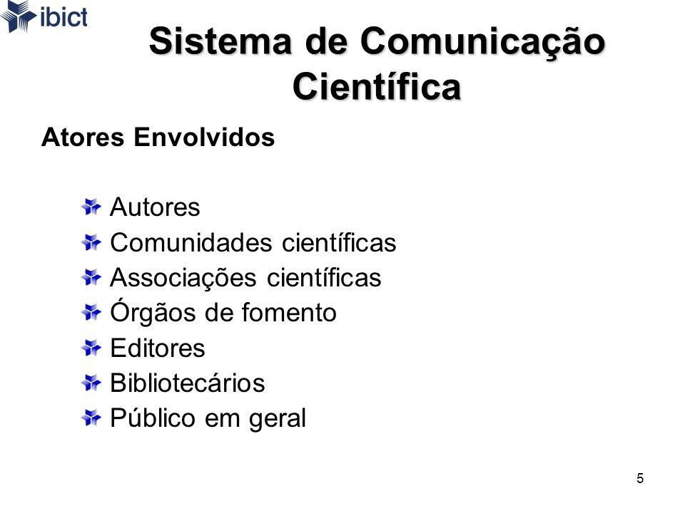 5 Sistema de Comunicação Científica Atores Envolvidos Autores Comunidades científicas Associações científicas Órgãos de fomento Editores Bibliotecário