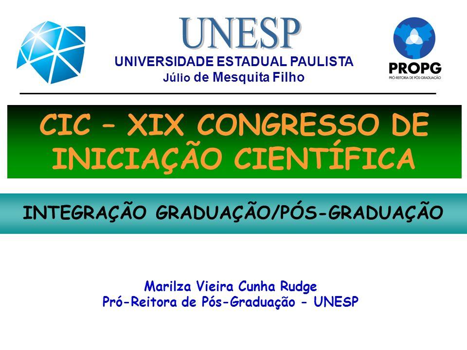 Dimensão da PG - UNESP 106 mestrados 84 doutorados 3 MP 109 programas 15 CIDADES SP (14 interior) UNIVERSIDADE ESTADUAL PAULISTA Júlio de Mesquita Filho