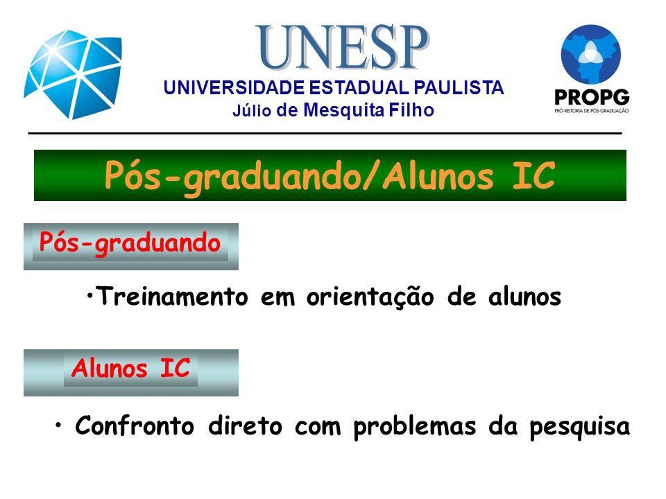 UNIVERSIDADE ESTADUAL PAULISTA Júlio de Mesquita Filho Pós-graduando/Alunos IC Confronto direto com problemas da pesquisa Treinamento em orientação de
