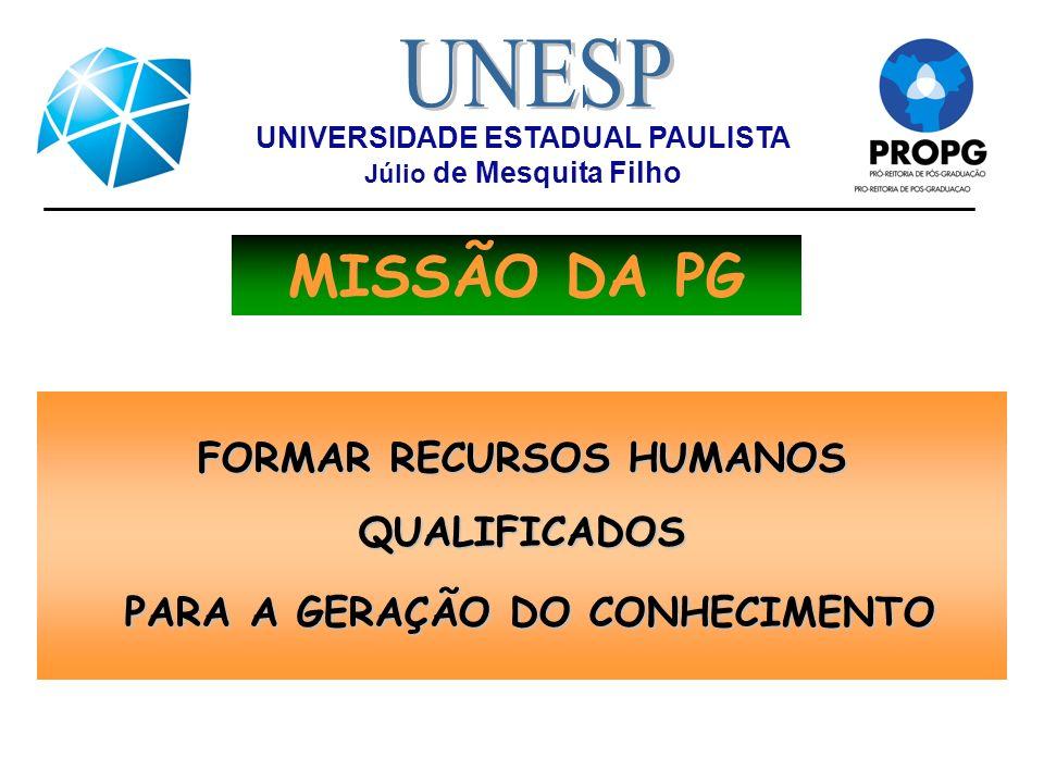 MISSÃO DA PG FORMAR RECURSOS HUMANOS QUALIFICADOS PARA A GERAÇÃO DO CONHECIMENTO PARA A GERAÇÃO DO CONHECIMENTO UNIVERSIDADE ESTADUAL PAULISTA Júlio d