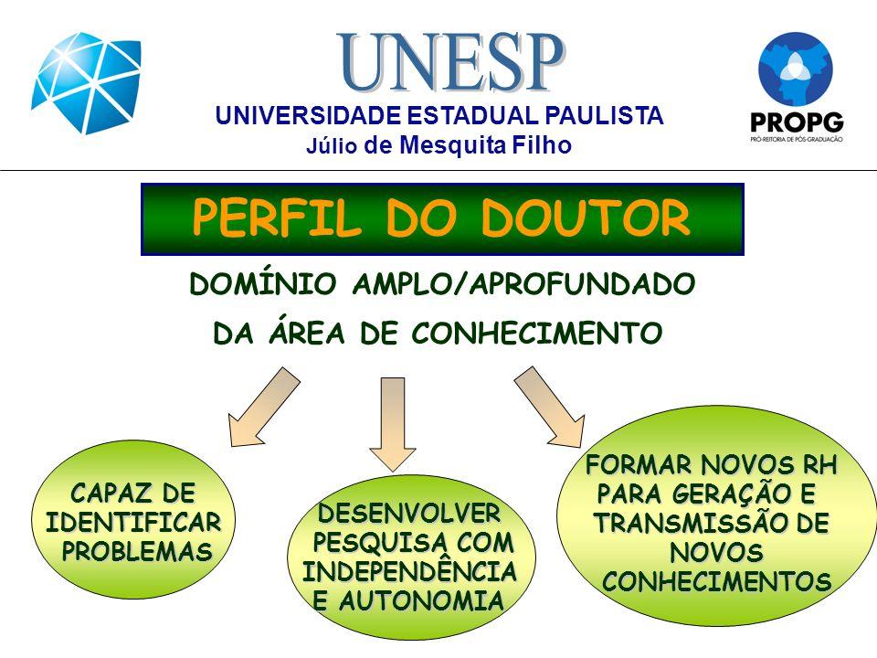 IDENTIFICAR E FORMAR NOVOS RH PARA PESQUISA UNIVERSIDADE ESTADUAL PAULISTA Júlio de Mesquita Filho INTEGRAÇÃO GRADUAÇÃO/PÓS-GRADUAÇÃO INICIAÇÃO CIENTÍFICA !!!!!!