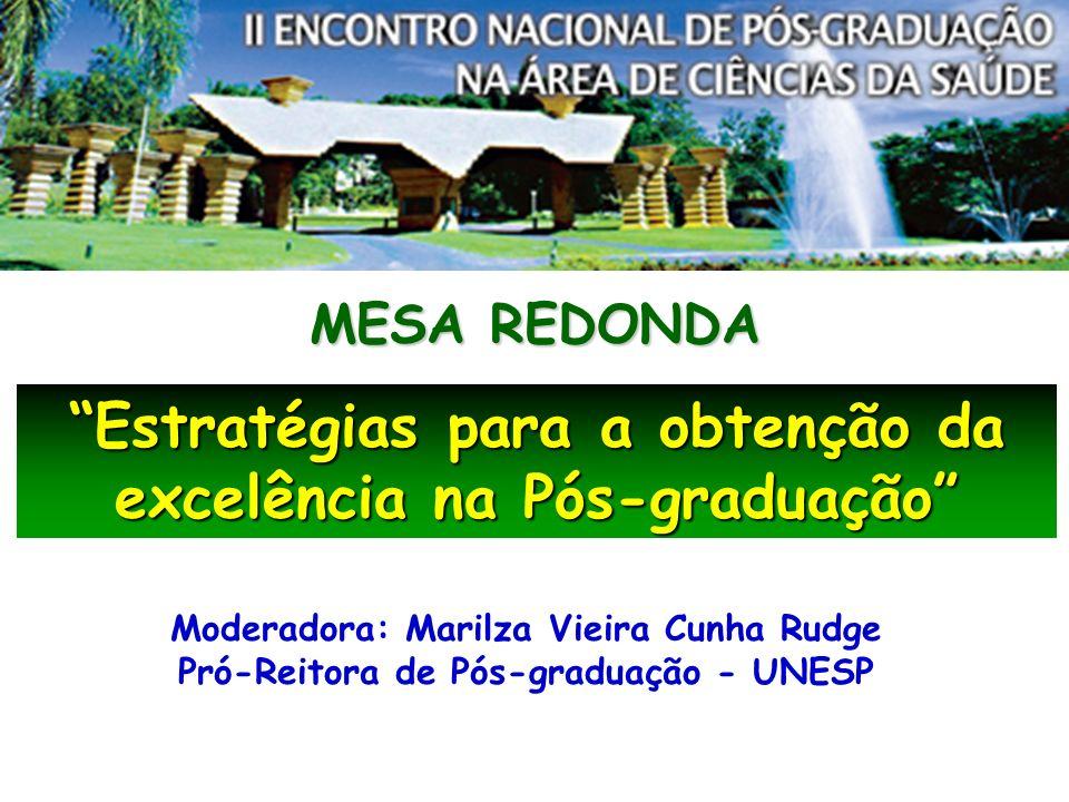 Moderadora: Marilza Vieira Cunha Rudge Pró-Reitora de Pós-graduação - UNESP Estratégias para a obtenção da excelência na Pós-graduação MESA REDONDA