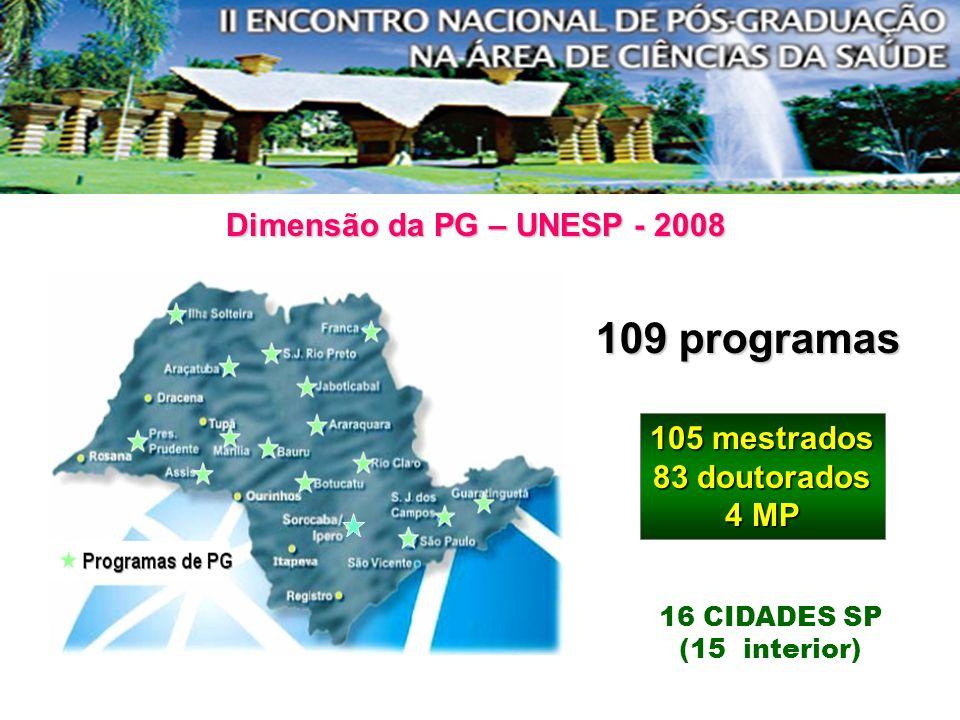 Dimensão da PG – UNESP - 2008 105 mestrados 83 doutorados 4 MP 109 programas 16 CIDADES SP (15 interior)