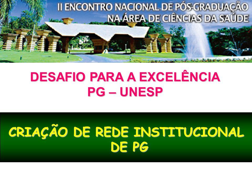 DESAFIO PARA A EXCELÊNCIA PG – UNESP CRIAÇÃO DE REDE INSTITUCIONAL DE PG