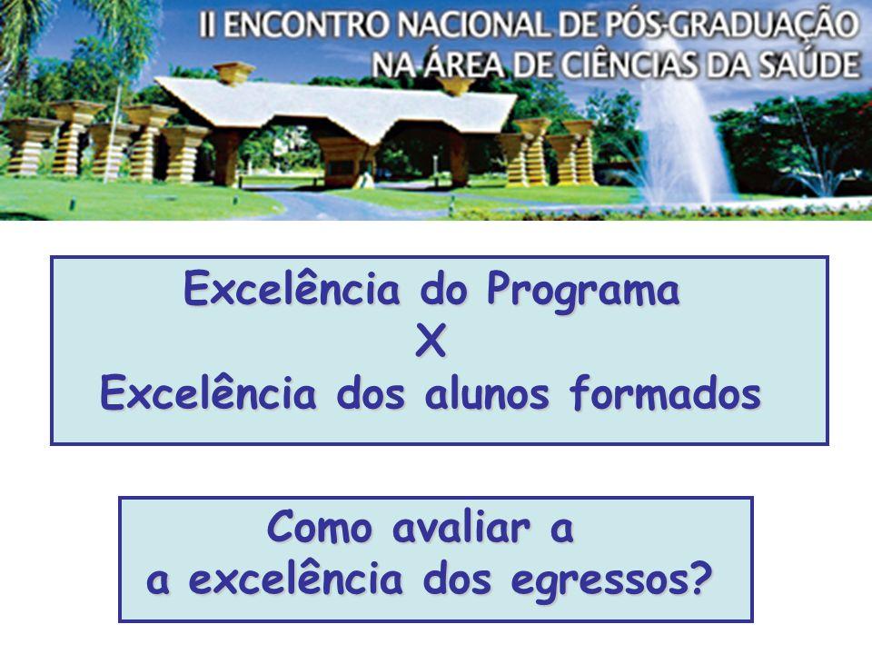 Como avaliar a a excelência dos egressos Excelência do Programa X Excelência dos alunos formados