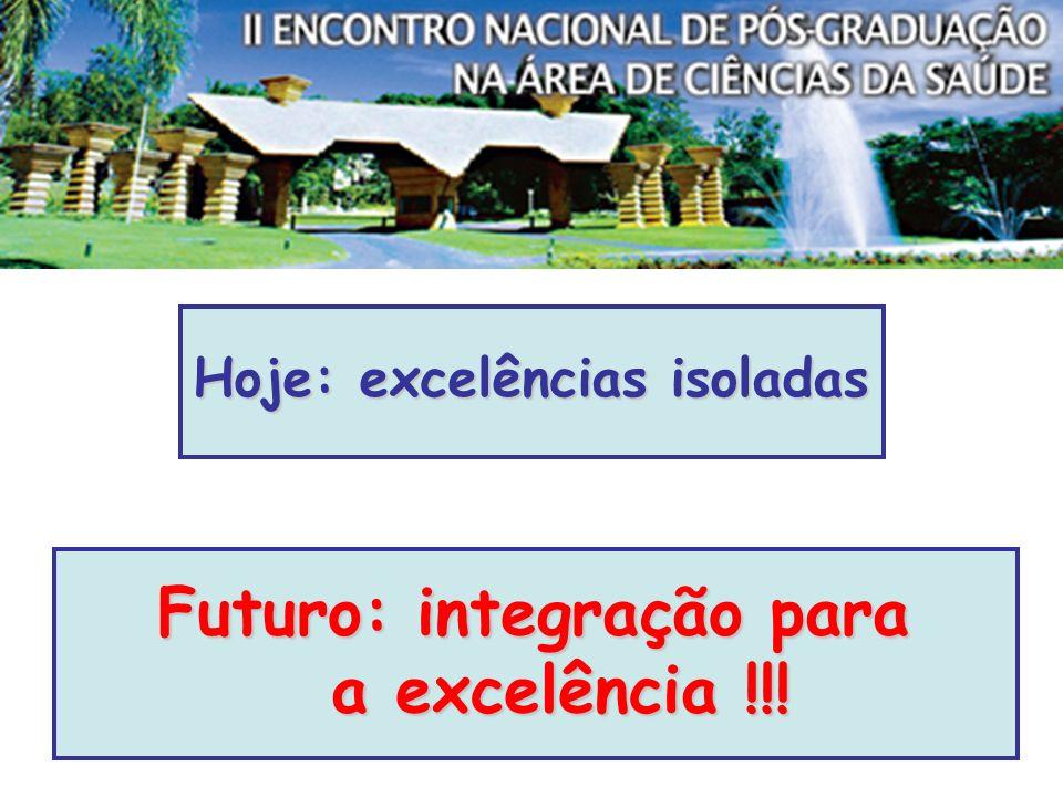 Hoje: excelências isoladas Futuro: integração para a excelência !!!