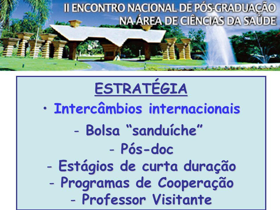 ESTRATÉGIA Intercâmbios internacionais Intercâmbios internacionais - Bolsa sanduíche - Pós-doc - Estágios de curta duração - Programas de Cooperação - Professor Visitante