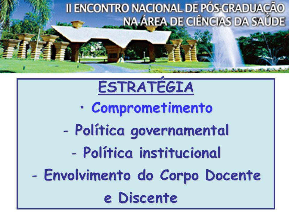 ESTRATÉGIA Comprometimento Comprometimento - Política governamental - Política institucional - Envolvimento do Corpo Docente e Discente e Discente