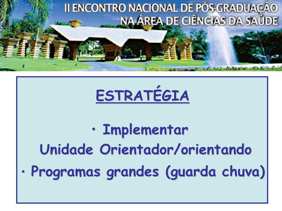 ESTRATÉGIA Implementar Implementar Unidade Orientador/orientando Unidade Orientador/orientando Programas grandes (guarda chuva) Programas grandes (guarda chuva)