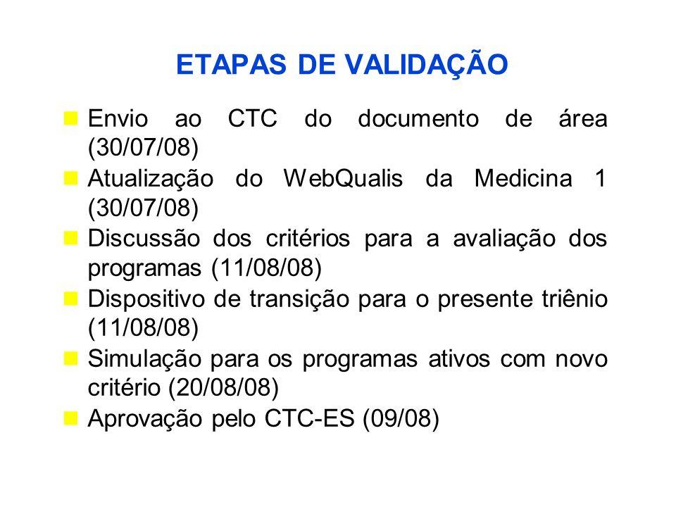 ETAPAS DE VALIDAÇÃO Envio ao CTC do documento de área (30/07/08) Atualização do WebQualis da Medicina 1 (30/07/08) Discussão dos critérios para a avaliação dos programas (11/08/08) Dispositivo de transição para o presente triênio (11/08/08) Simulação para os programas ativos com novo critério (20/08/08) Aprovação pelo CTC-ES (09/08)