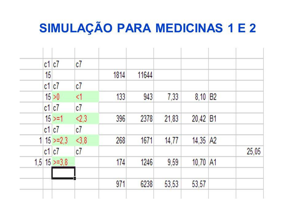 SIMULAÇÃO PARA MEDICINAS 1 E 2