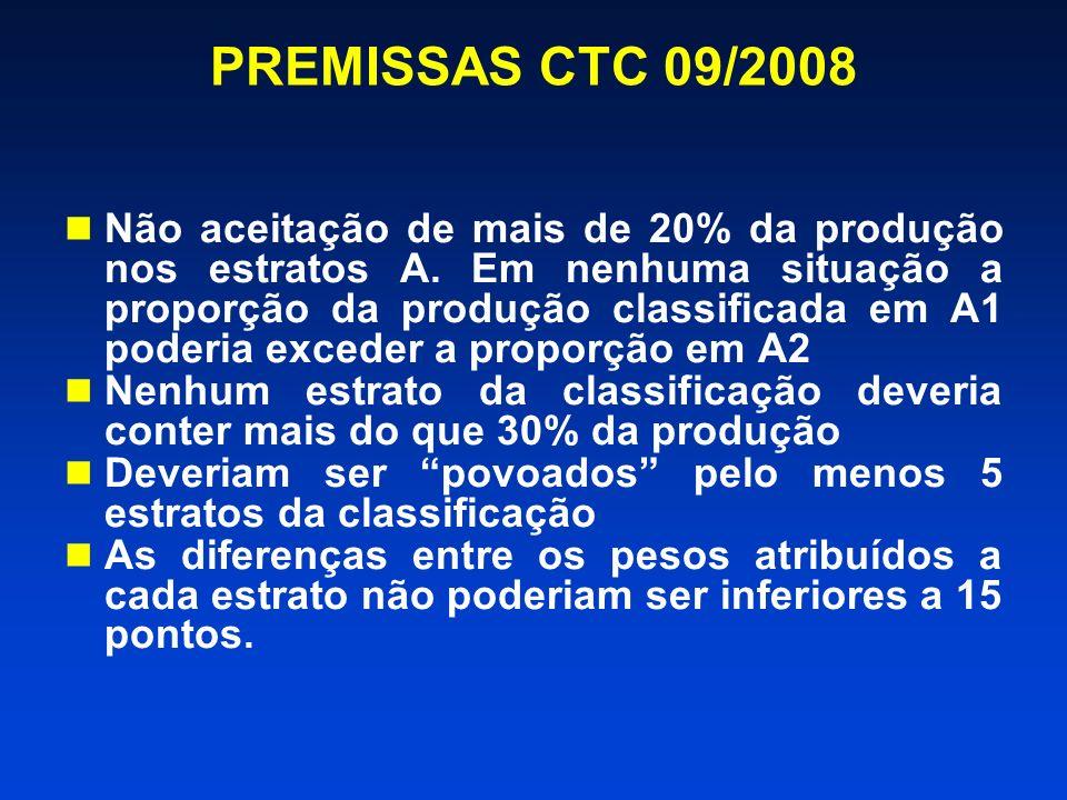PREMISSAS CTC 09/2008 Não aceitação de mais de 20% da produção nos estratos A.