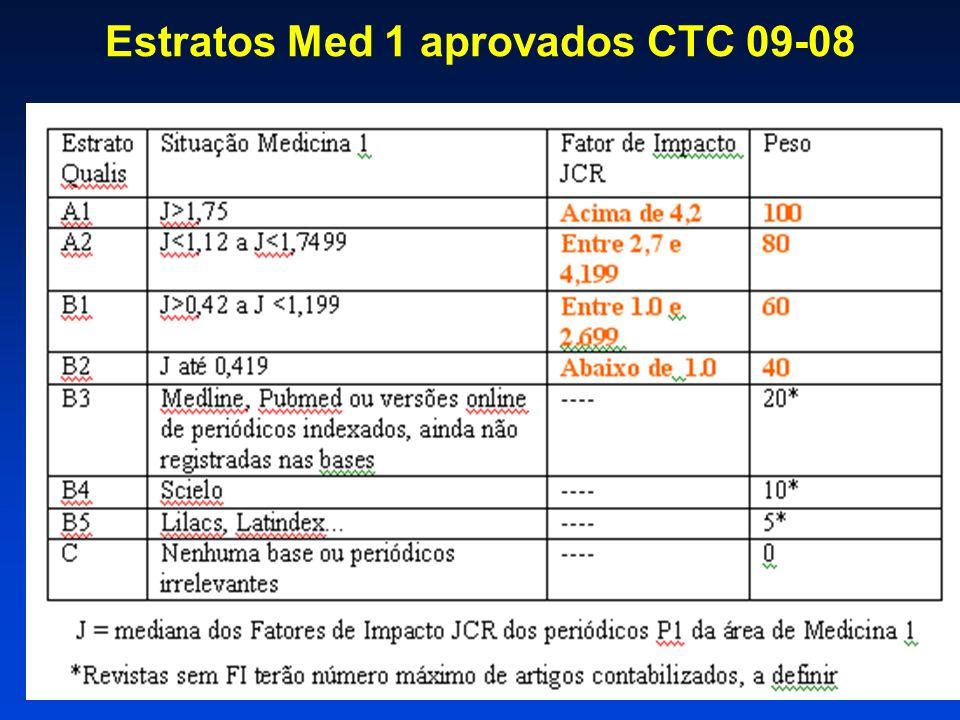 Estratos Med 1 aprovados CTC 09-08