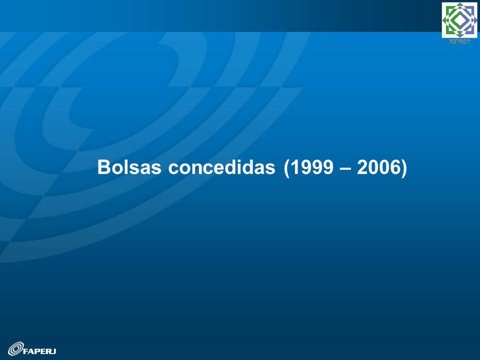 Bolsas concedidas (1999 – 2006)
