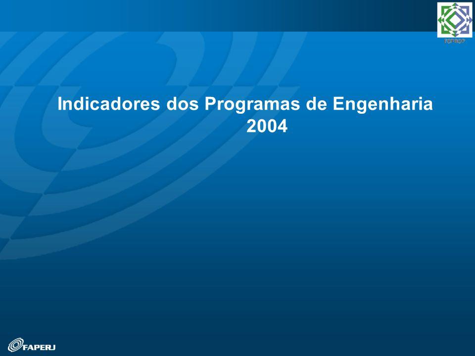 Indicadores dos Programas de Engenharia 2004