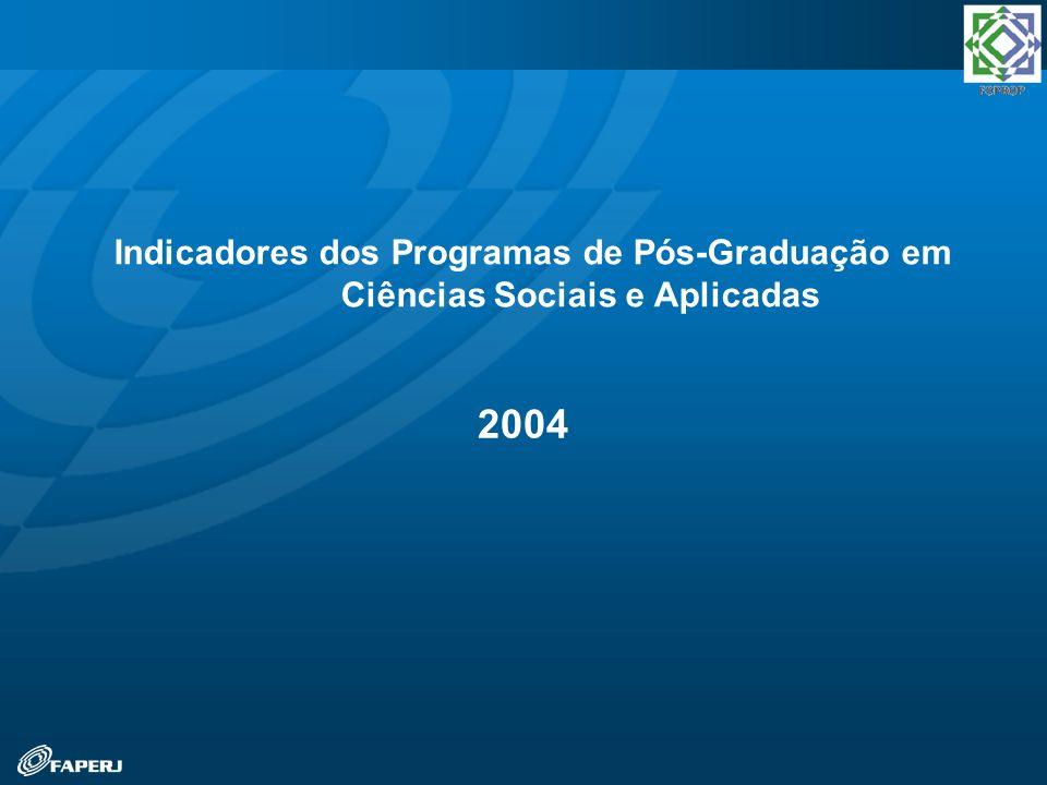 2004 Indicadores dos Programas de Pós-Graduação em Ciências Sociais e Aplicadas