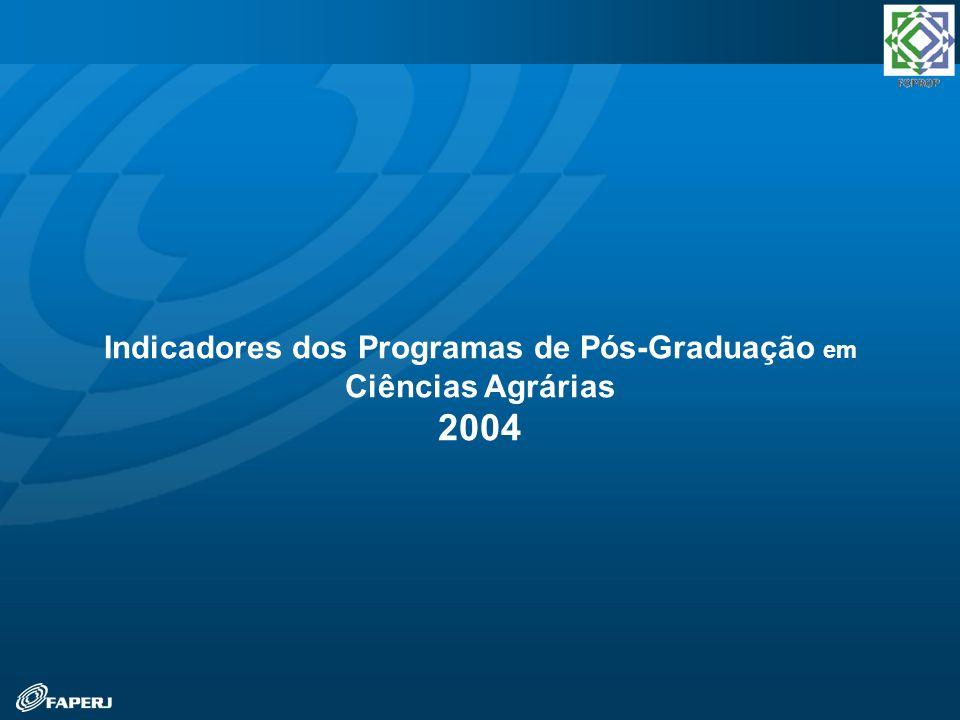 Indicadores dos Programas de Pós-Graduação em Ciências Agrárias 2004