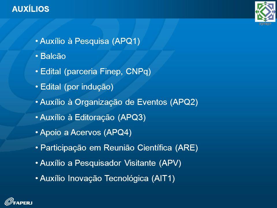 Auxílio à Pesquisa (APQ1) Balcão Edital (parceria Finep, CNPq) Edital (por indução) Auxílio à Organização de Eventos (APQ2) Auxílio à Editoração (APQ3
