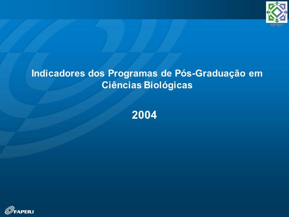 2004 Indicadores dos Programas de Pós-Graduação em Ciências Biológicas