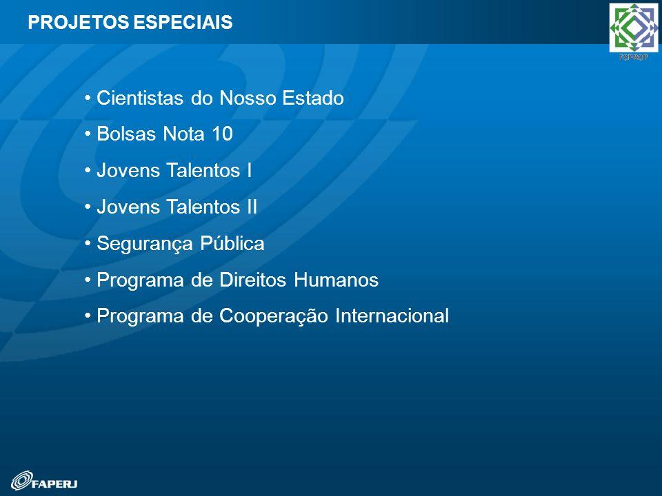 Cientistas do Nosso Estado Bolsas Nota 10 Jovens Talentos I Jovens Talentos II Segurança Pública Programa de Direitos Humanos Programa de Cooperação I
