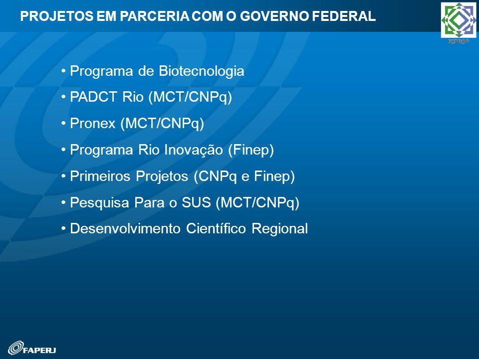 Programa de Biotecnologia PADCT Rio (MCT/CNPq) Pronex (MCT/CNPq) Programa Rio Inovação (Finep) Primeiros Projetos (CNPq e Finep) Pesquisa Para o SUS (