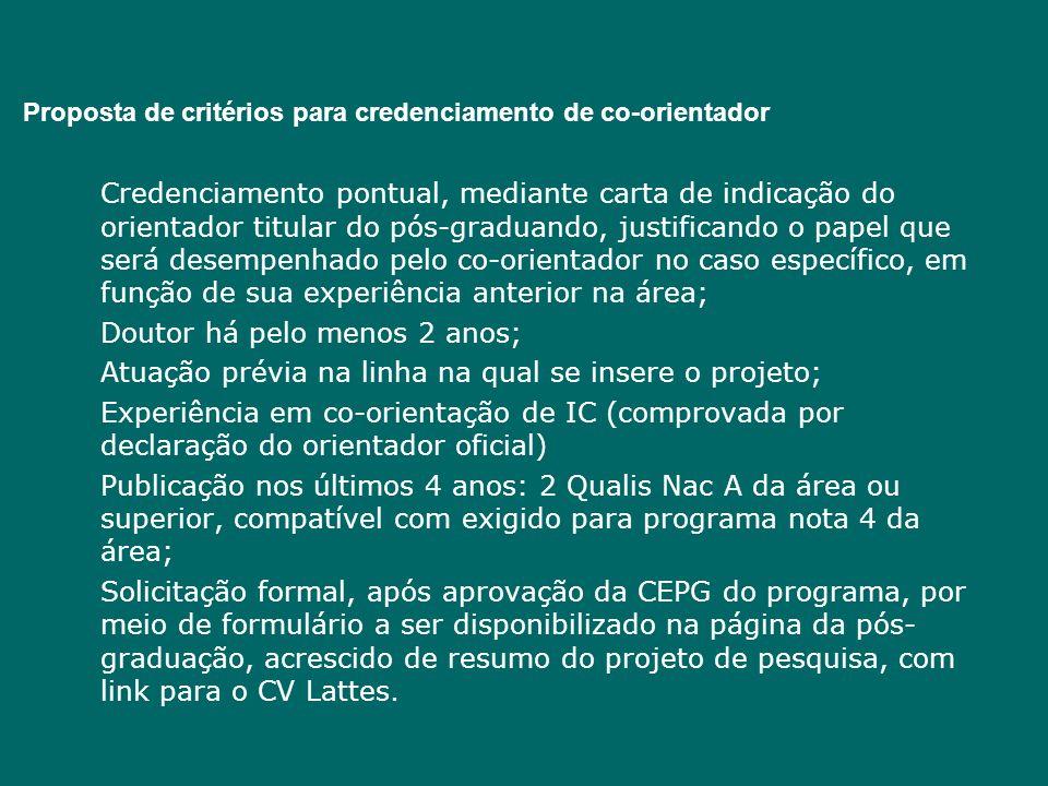 Proposta de critérios para credenciamento de co-orientador Credenciamento pontual, mediante carta de indicação do orientador titular do pós-graduando,