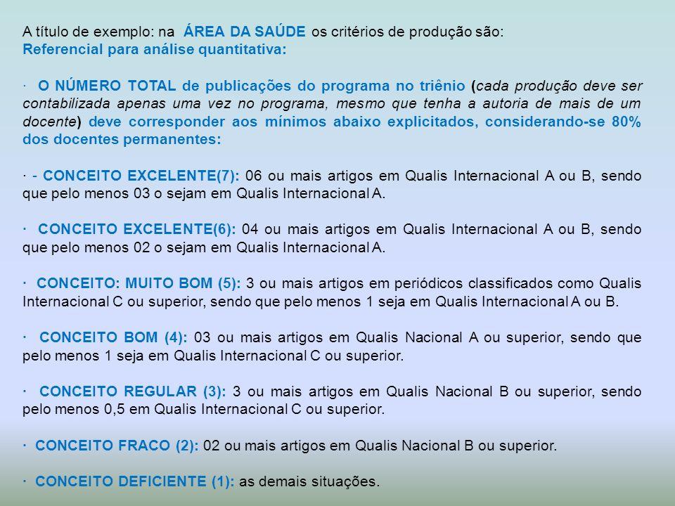 A título de exemplo: na ÁREA DA SAÚDE os critérios de produção são: Referencial para análise quantitativa: · O NÚMERO TOTAL de publicações do programa