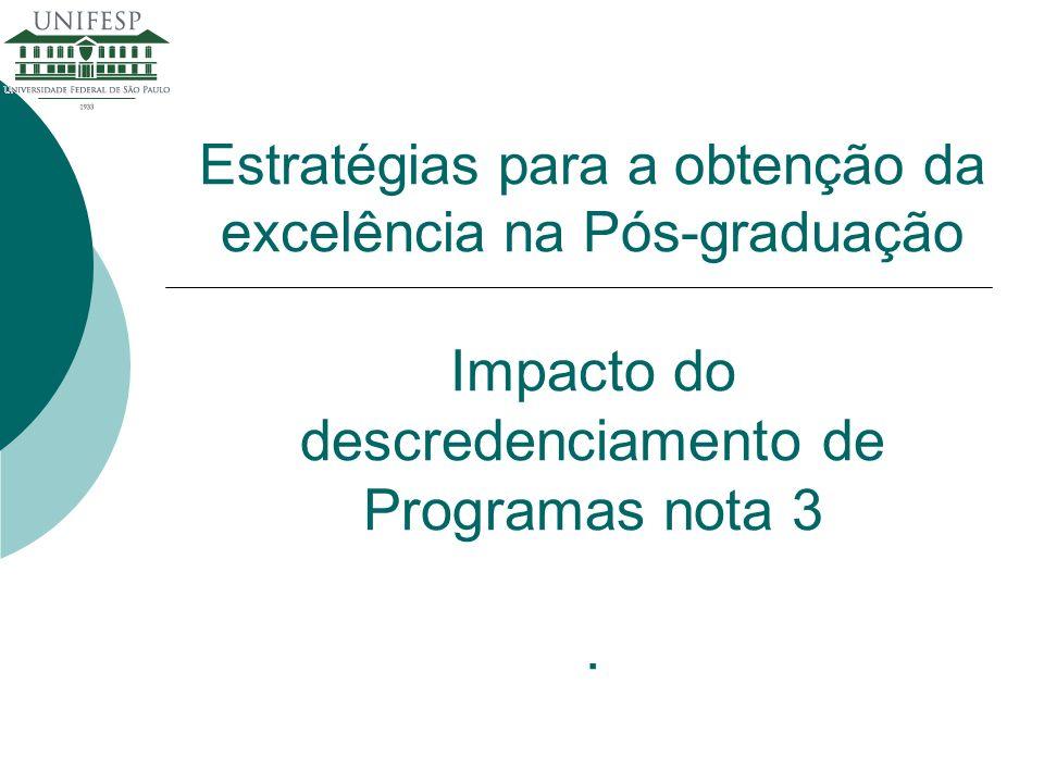 Estratégias para a obtenção da excelência na Pós-graduação Impacto do descredenciamento de Programas nota 3.