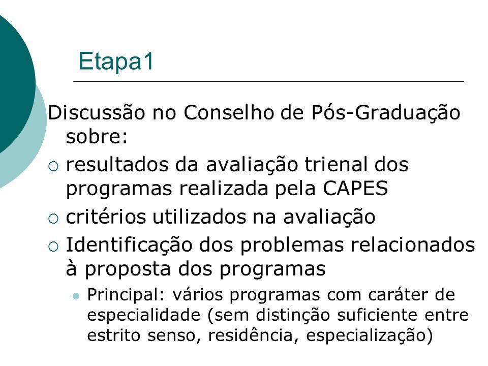 Etapa1 Discussão no Conselho de Pós-Graduação sobre: resultados da avaliação trienal dos programas realizada pela CAPES critérios utilizados na avalia