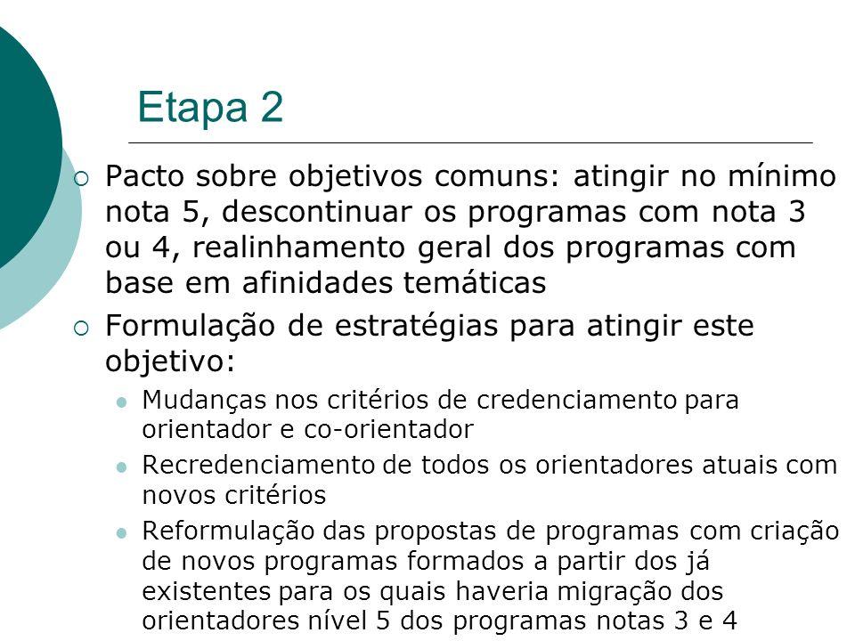 Etapa 2 Pacto sobre objetivos comuns: atingir no mínimo nota 5, descontinuar os programas com nota 3 ou 4, realinhamento geral dos programas com base