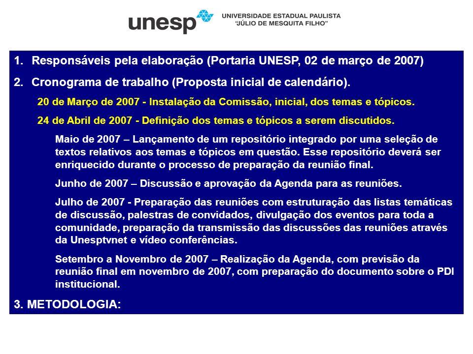 1.Responsáveis pela elaboração (Portaria UNESP, 02 de março de 2007) 2.Cronograma de trabalho (Proposta inicial de calendário). 20 de Março de 2007 -