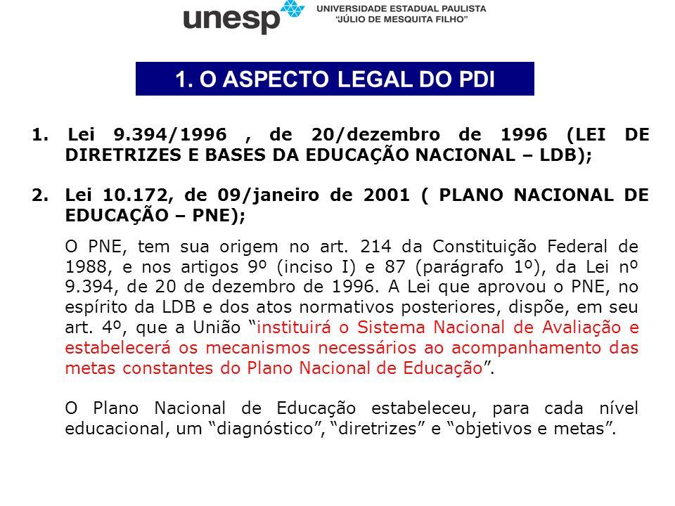 1. O ASPECTO LEGAL DO PDI 1. Lei 9.394/1996, de 20/dezembro de 1996 (LEI DE DIRETRIZES E BASES DA EDUCAÇÃO NACIONAL – LDB); 2.Lei 10.172, de 09/janeir
