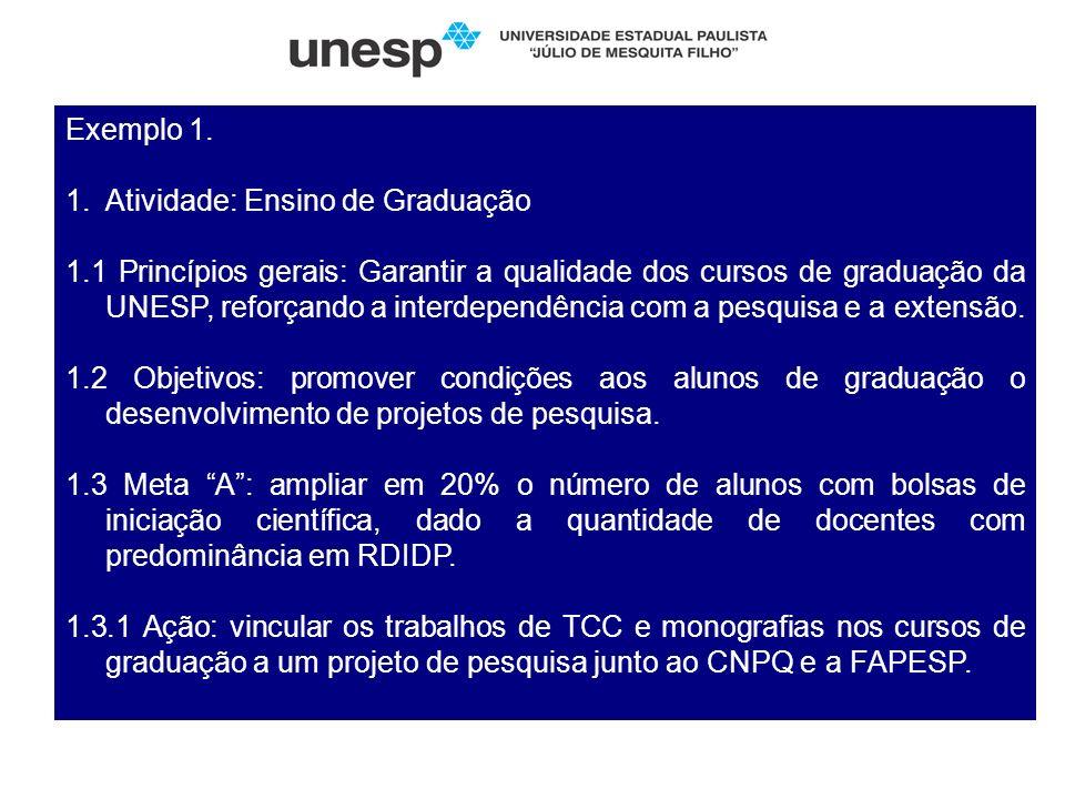Exemplo 1. 1.Atividade: Ensino de Graduação 1.1 Princípios gerais: Garantir a qualidade dos cursos de graduação da UNESP, reforçando a interdependênci