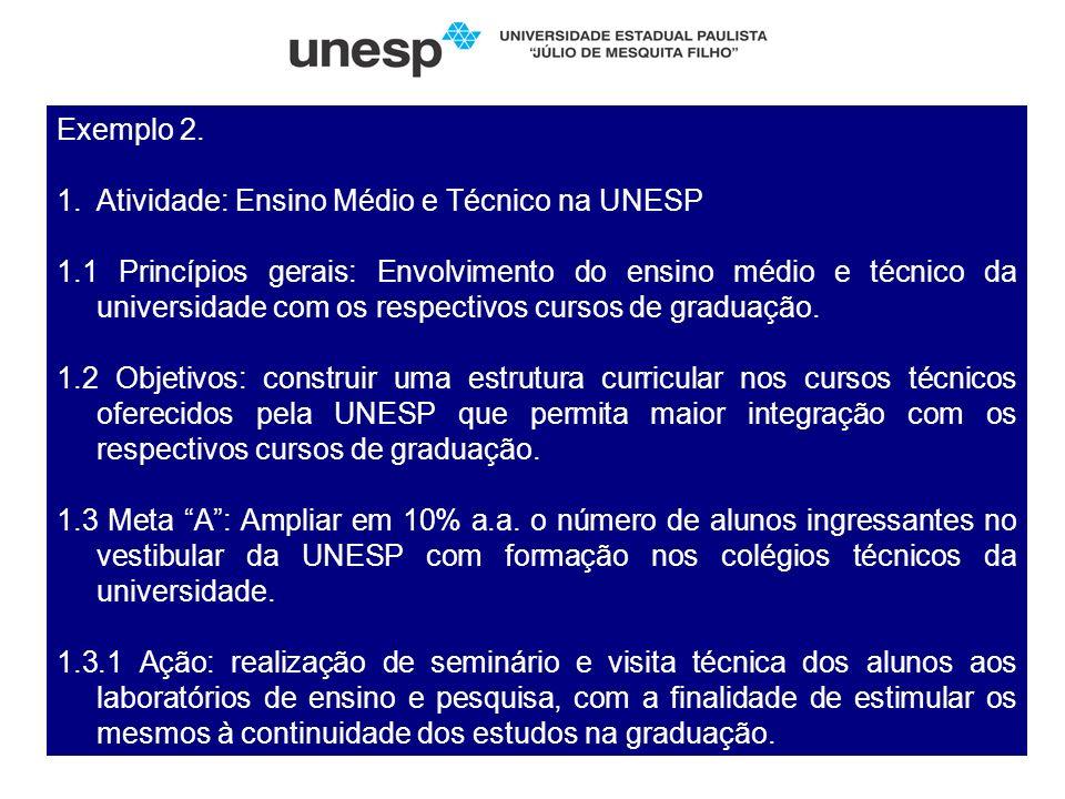 Exemplo 2. 1.Atividade: Ensino Médio e Técnico na UNESP 1.1 Princípios gerais: Envolvimento do ensino médio e técnico da universidade com os respectiv