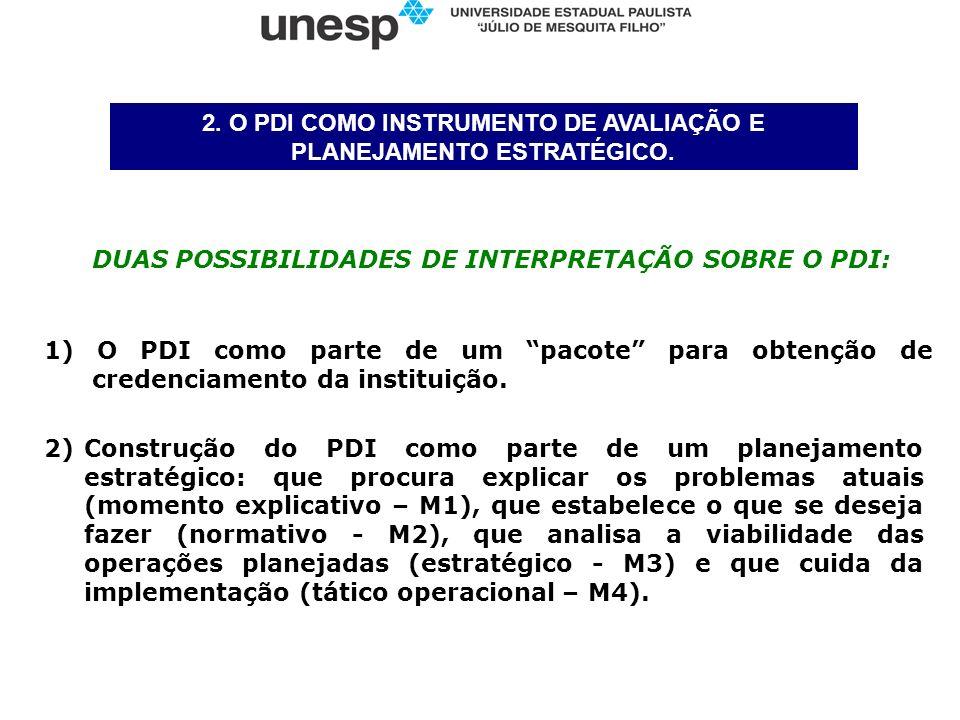 2. O PDI COMO INSTRUMENTO DE AVALIAÇÃO E PLANEJAMENTO ESTRATÉGICO. 1) O PDI como parte de um pacote para obtenção de credenciamento da instituição. 2)